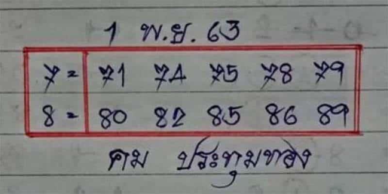 หวยบ้านไผ่เมืองพล 1/11/63